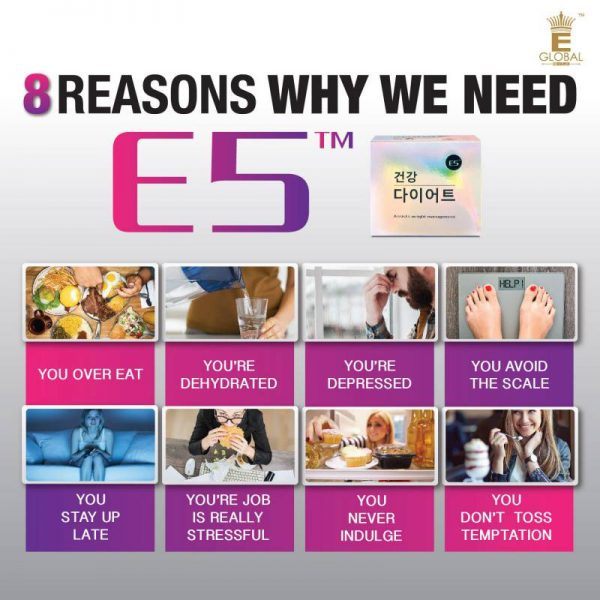 E5 EGH Weight Management Assist Weight